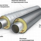 Труба ППУ 108 ГОСТ 30732-2006 в Новосибирске