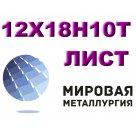 Лист 12Х18Н10Т сталь коррозионностойкая аустенитного класса ГОСТ 5582-75, ГОСТ 7350-77, ГОСТ 5632-72 в Красноярске