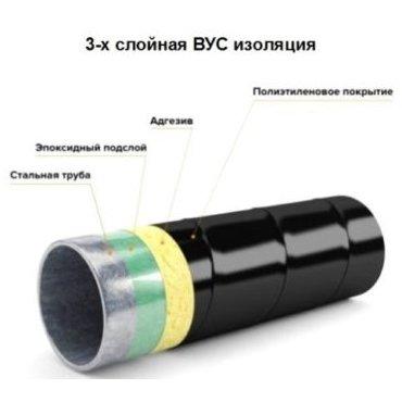 Антикоррозийная изоляция ТУ 1390-002-79580093-2006 для строительства газопроводов, трехслойное покрытие 3ВУС