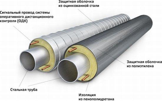 Труба ППУ 108 ГОСТ 30732-2006